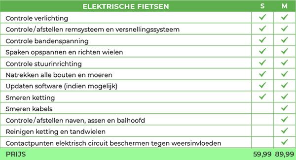 Overzicht tarieven van onderhoud en herstellingen van ebikes