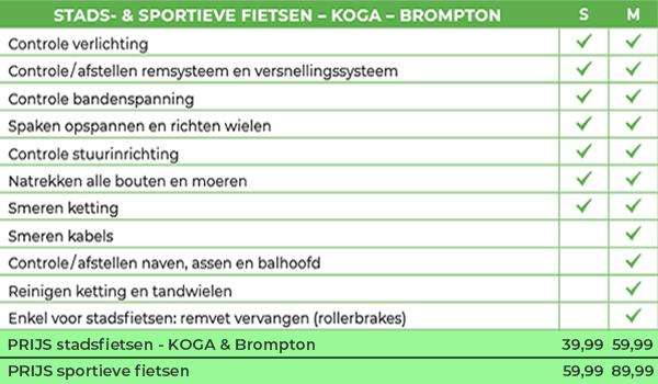 Overzicht tarieven van onderhoud en herstellingen van stadsfietsen en sportieve fietsen